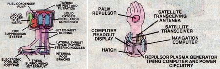 Ironman_diagrams