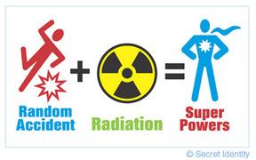 Super_powers